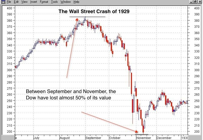 Stock market crash of 1987 effects