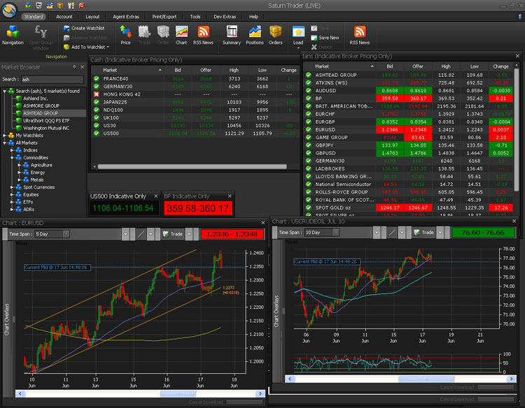 Betting on binary options