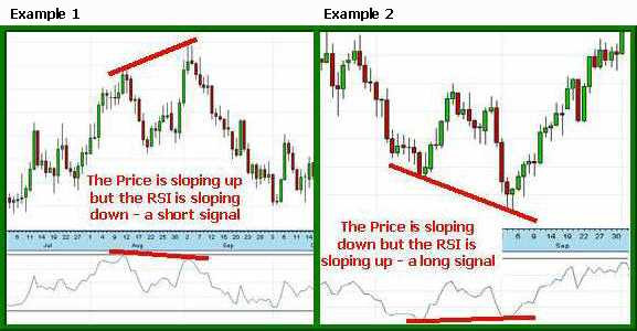Up and down limit trading system