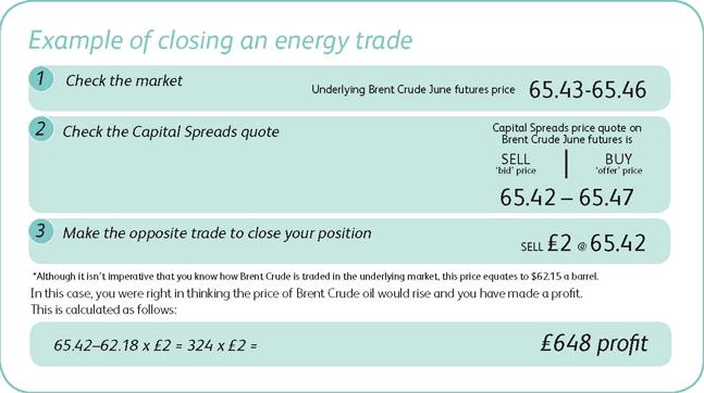 Closing an oil spreadbet