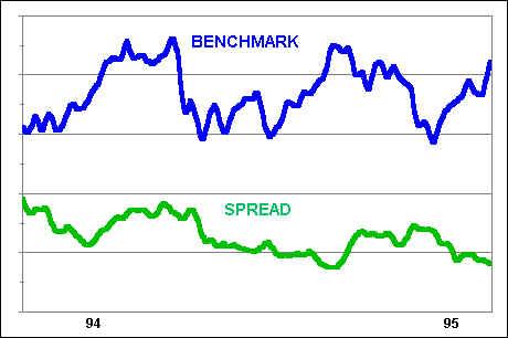 Contrarian Market