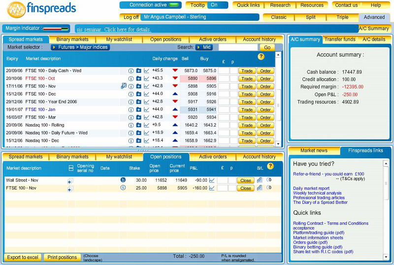 Finspreads financial spread betting sports betting ticket redemption